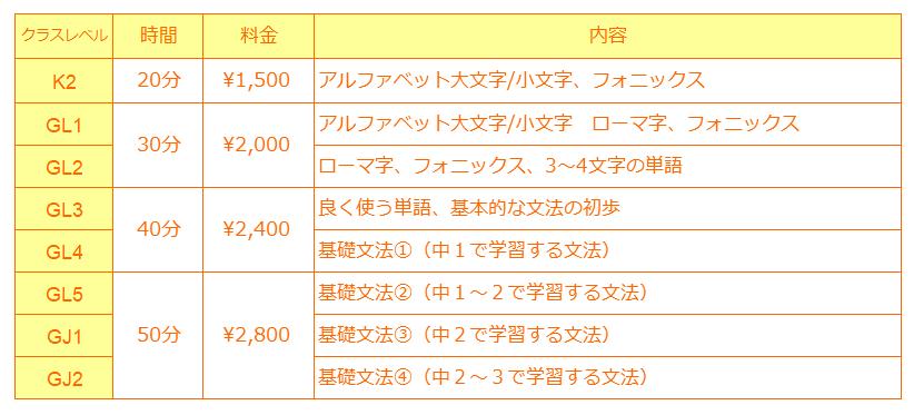 文法料金表2021
